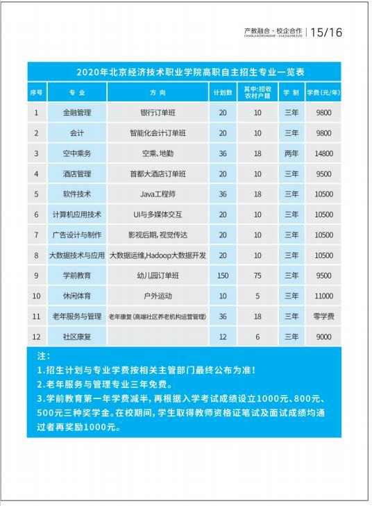 2020年北京高职自主招生专业简介
